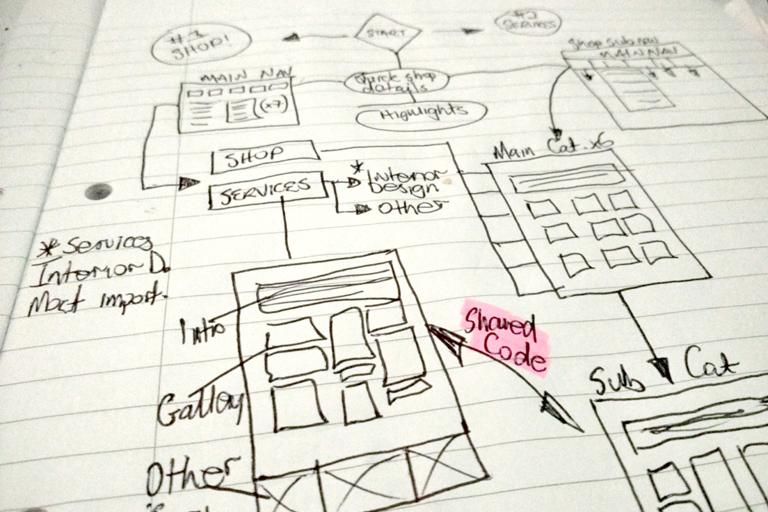 Planning sketch